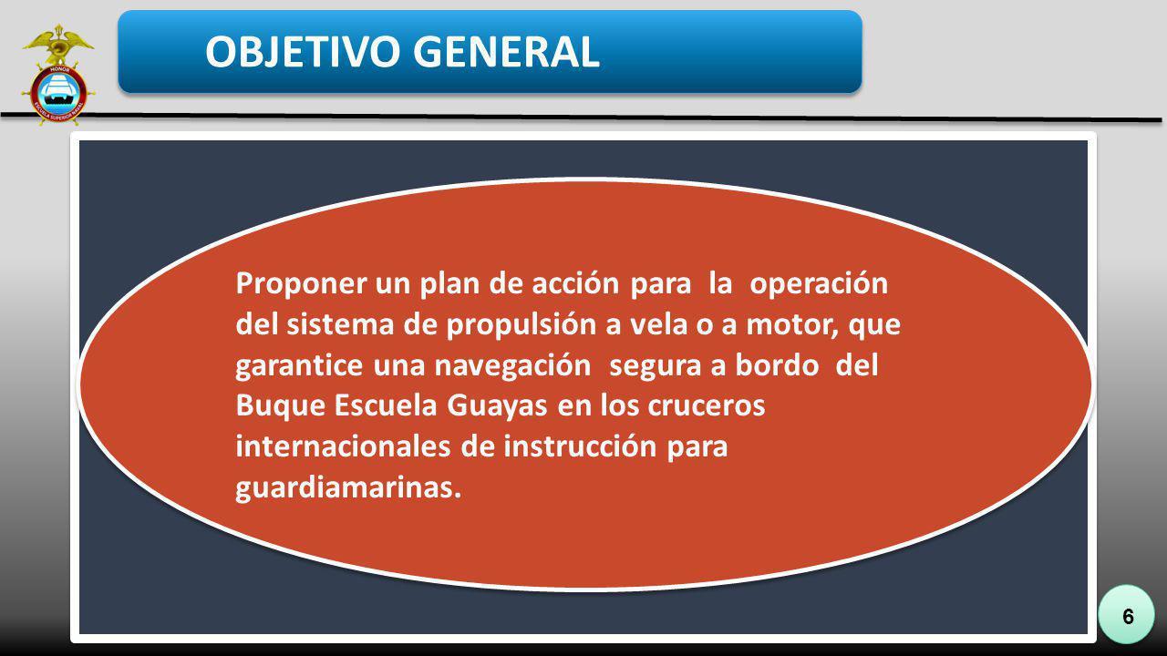 6 OBJETIVO GENERAL Proponer un plan de acción para la operación del sistema de propulsión a vela o a motor, que garantice una navegación segura a bord