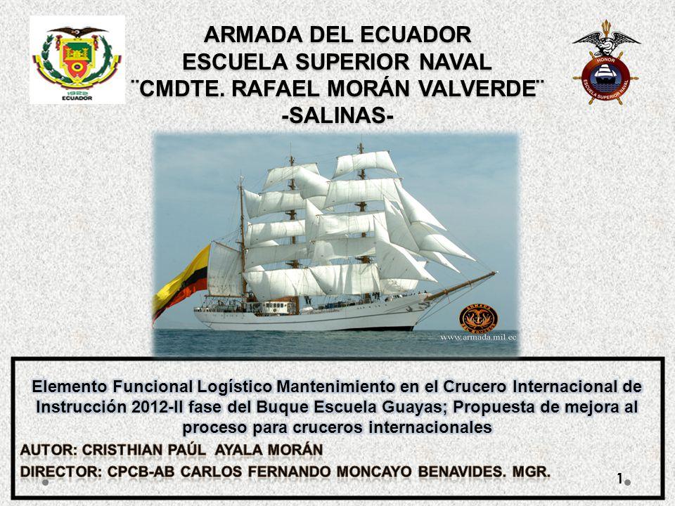 ARMADA DEL ECUADOR ESCUELA SUPERIOR NAVAL ¨CMDTE. RAFAEL MORÁN VALVERDE¨ -SALINAS- 1