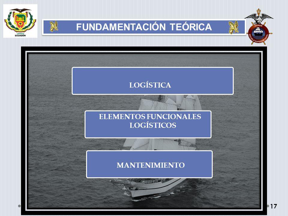 FUNDAMENTACIÓN TEÓRICA 17 LOGÍSTICA MANTENIMIENTO ELEMENTOS FUNCIONALES LOGÍSTICOS