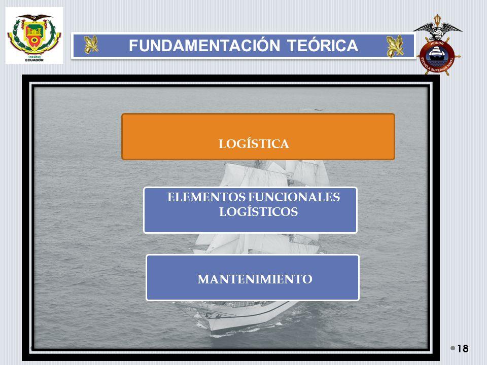 FUNDAMENTACIÓN TEÓRICA 18 LOGÍSTICA MANTENIMIENTO ELEMENTOS FUNCIONALES LOGÍSTICOS