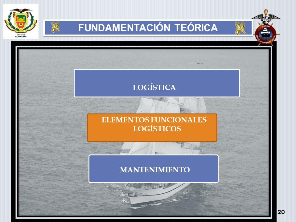 FUNDAMENTACIÓN TEÓRICA 20 LOGÍSTICA MANTENIMIENTO ELEMENTOS FUNCIONALES LOGÍSTICOS