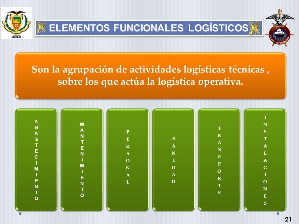 Son la agrupación de actividades logísticas técnicas, sobre los que actúa la logística operativa. ELEMENTOS FUNCIONALES LOGÍSTICOS 21