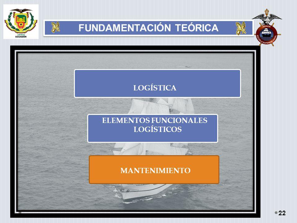 FUNDAMENTACIÓN TEÓRICA 22 LOGÍSTICA MANTENIMIENTO ELEMENTOS FUNCIONALES LOGÍSTICOS