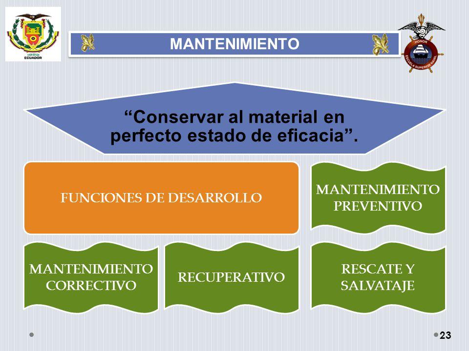 Conservar al material en perfecto estado de eficacia. FUNCIONES DE DESARROLLO MANTENIMIENTO CORRECTIVO RECUPERATIVO MANTENIMIENTO PREVENTIVO RESCATE Y