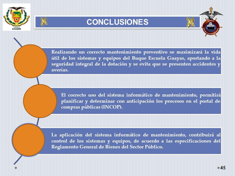 Realizando un correcto mantenimiento preventivo se maximizará la vida útil de los sistemas y equipos del Buque Escuela Guayas, aportando a la segurida