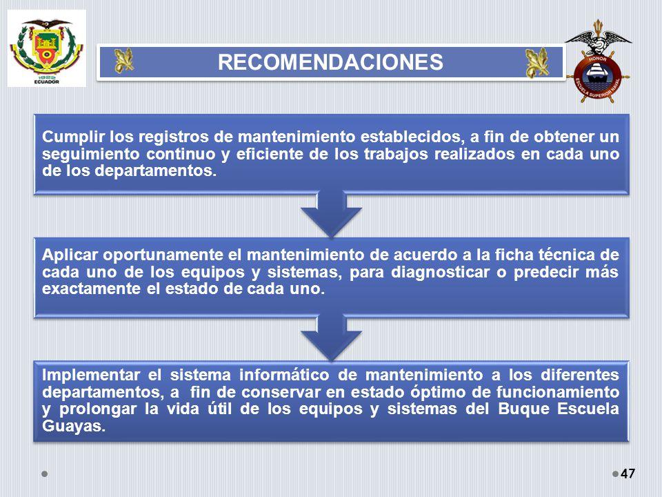 Implementar el sistema informático de mantenimiento a los diferentes departamentos, a fin de conservar en estado óptimo de funcionamiento y prolongar