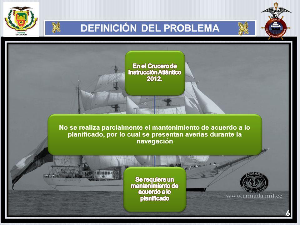 DEFINICIÓN DEL PROBLEMA 6 No se realiza parcialmente el mantenimiento de acuerdo a lo planificado, por lo cual se presentan averías durante la navegac