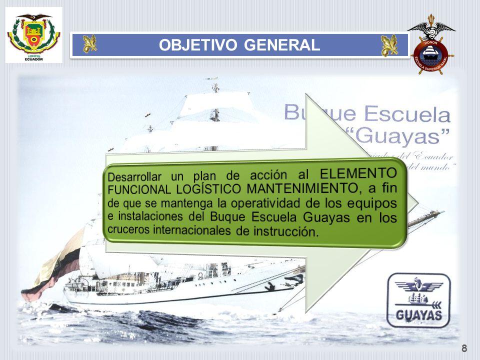 DESARROLLO ALCANCE OBJETIVO SOFTWARE DE CONTROL DE MANTENIMIENTO 39