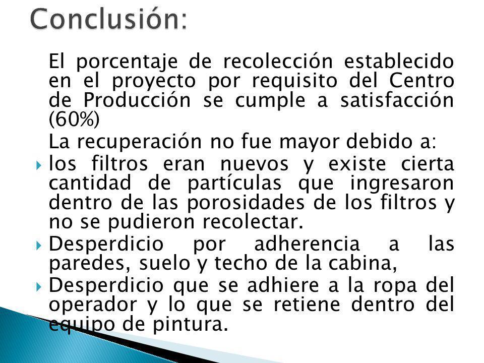 El porcentaje de recolección establecido en el proyecto por requisito del Centro de Producción se cumple a satisfacción (60%) La recuperación no fue m