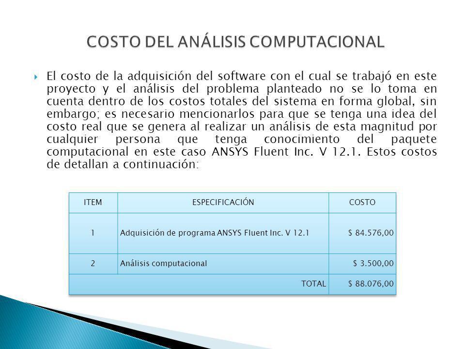 El costo de la adquisición del software con el cual se trabajó en este proyecto y el análisis del problema planteado no se lo toma en cuenta dentro de