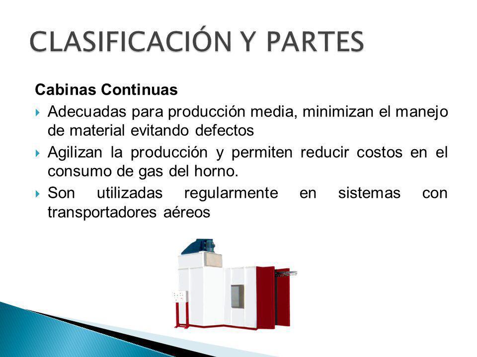 Cabinas Continuas Adecuadas para producción media, minimizan el manejo de material evitando defectos Agilizan la producción y permiten reducir costos