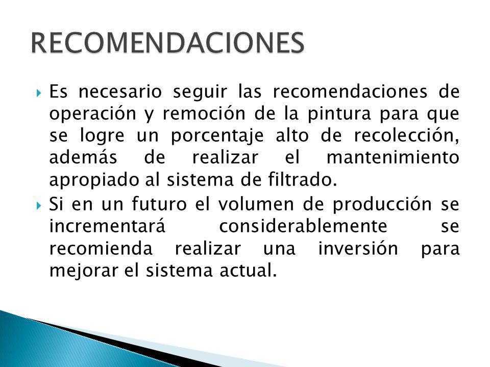 Es necesario seguir las recomendaciones de operación y remoción de la pintura para que se logre un porcentaje alto de recolección, además de realizar