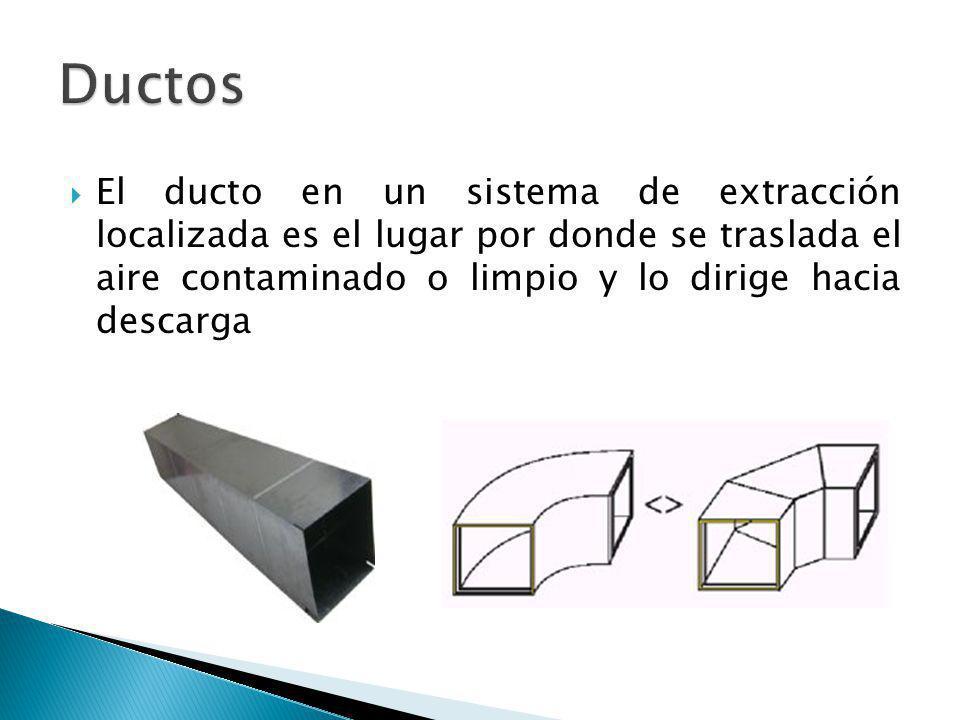 El ducto en un sistema de extracción localizada es el lugar por donde se traslada el aire contaminado o limpio y lo dirige hacia descarga