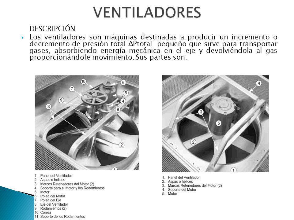 DESCRIPCIÓN Los ventiladores son máquinas destinadas a producir un incremento o decremento de presión total ΔPtotal pequeño que sirve para transportar