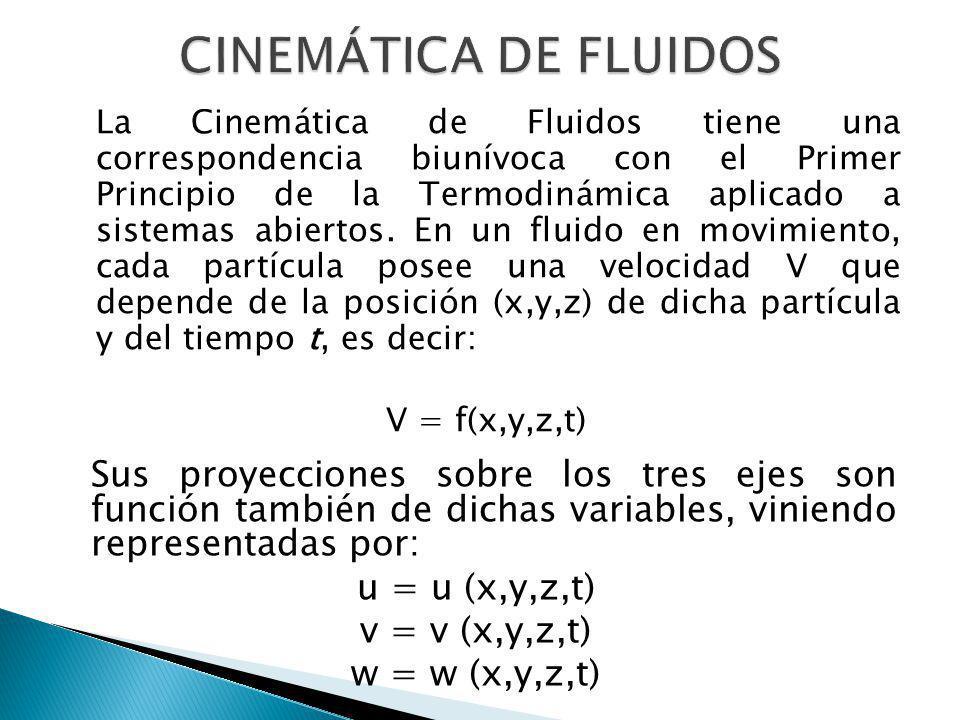 La Cinemática de Fluidos tiene una correspondencia biunívoca con el Primer Principio de la Termodinámica aplicado a sistemas abiertos. En un fluido en