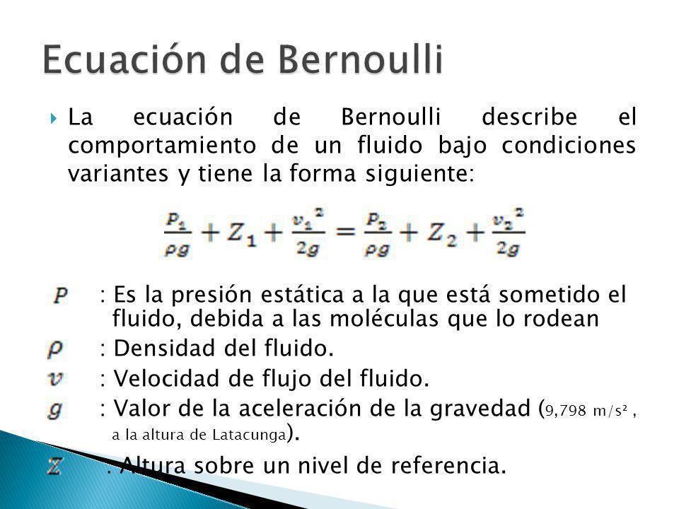 La ecuación de Bernoulli describe el comportamiento de un fluido bajo condiciones variantes y tiene la forma siguiente: : Es la presión estática a la