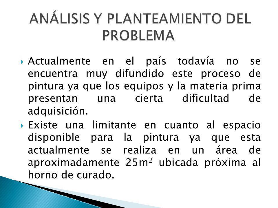 Es necesario seguir las recomendaciones de operación y remoción de la pintura para que se logre un porcentaje alto de recolección, además de realizar el mantenimiento apropiado al sistema de filtrado.