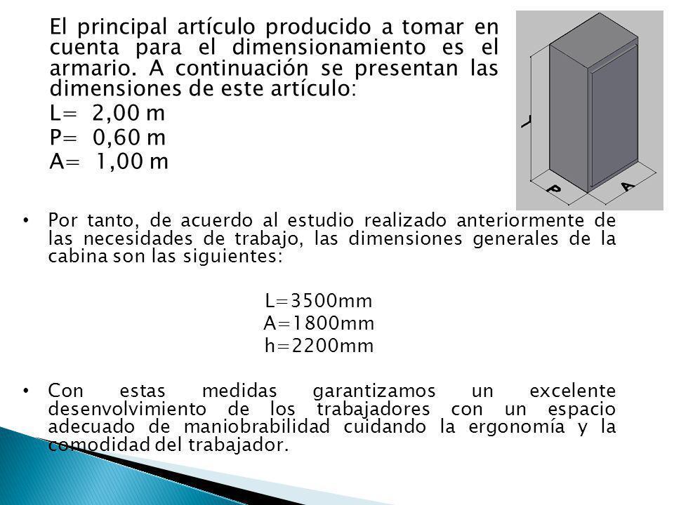 El principal artículo producido a tomar en cuenta para el dimensionamiento es el armario. A continuación se presentan las dimensiones de este artículo