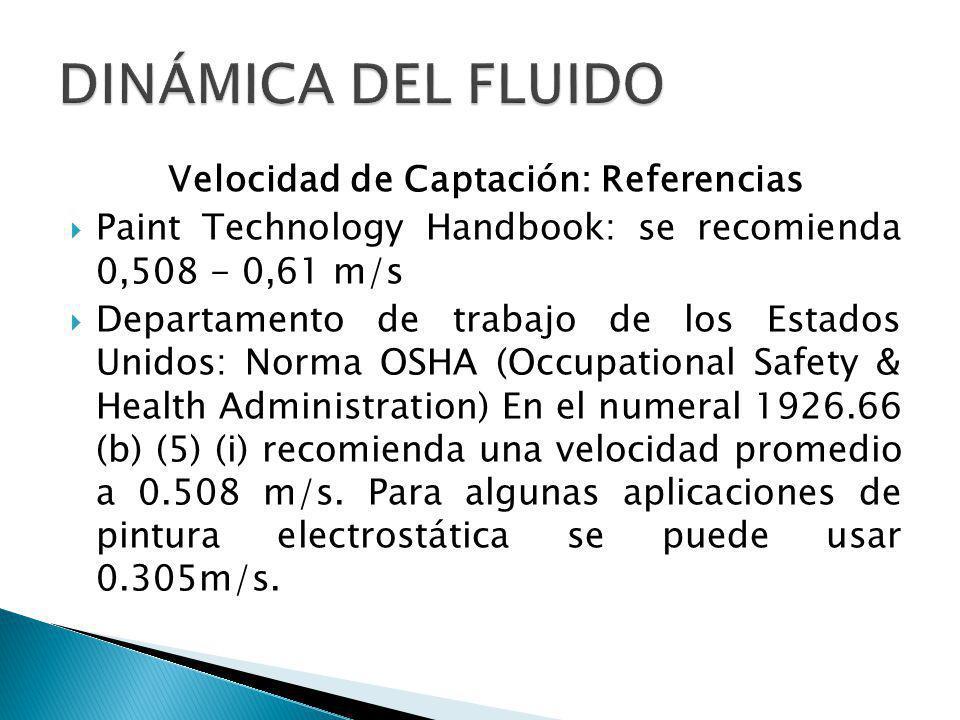 Velocidad de Captación: Referencias Paint Technology Handbook: se recomienda 0,508 - 0,61 m/s Departamento de trabajo de los Estados Unidos: Norma OSH
