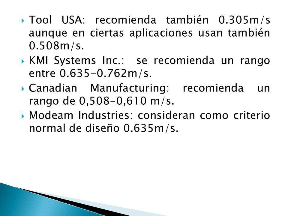 Tool USA: recomienda también 0.305m/s aunque en ciertas aplicaciones usan también 0.508m/s. KMI Systems Inc.: se recomienda un rango entre 0.635-0.762