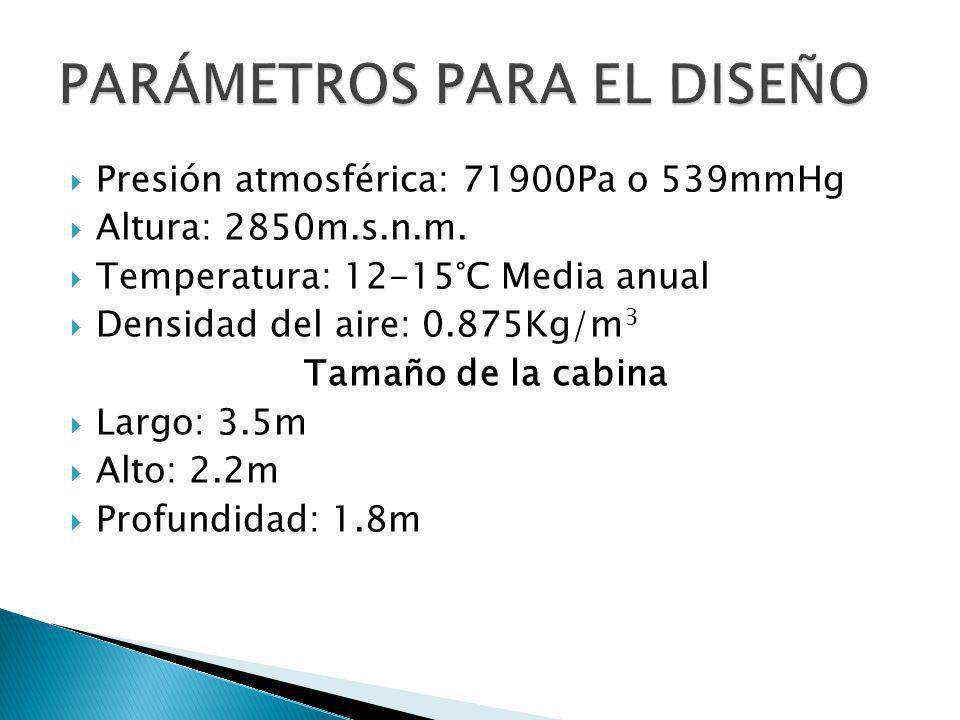 Presión atmosférica: 71900Pa o 539mmHg Altura: 2850m.s.n.m. Temperatura: 12-15°C Media anual Densidad del aire: 0.875Kg/m 3 Tamaño de la cabina Largo: