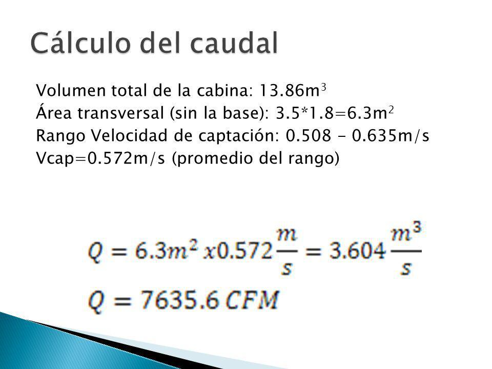 Volumen total de la cabina: 13.86m 3 Área transversal (sin la base): 3.5*1.8=6.3m 2 Rango Velocidad de captación: 0.508 - 0.635m/s Vcap=0.572m/s (prom