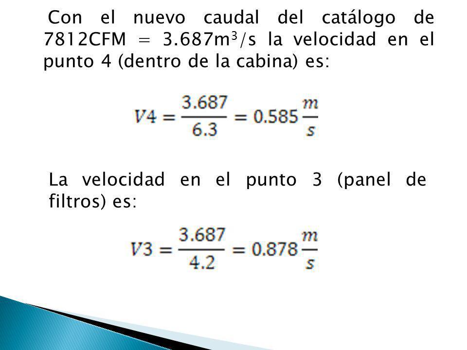 Con el nuevo caudal del catálogo de 7812CFM = 3.687m 3 /s la velocidad en el punto 4 (dentro de la cabina) es: La velocidad en el punto 3 (panel de fi