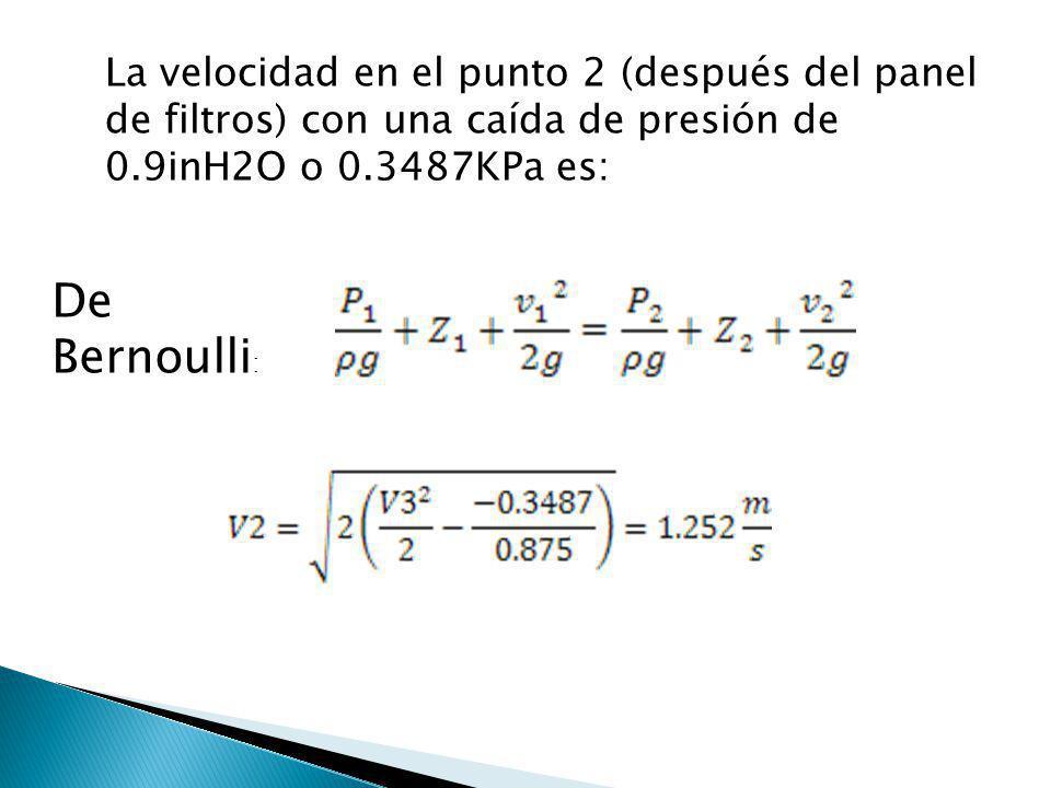 La velocidad en el punto 2 (después del panel de filtros) con una caída de presión de 0.9inH2O o 0.3487KPa es: De Bernoulli :