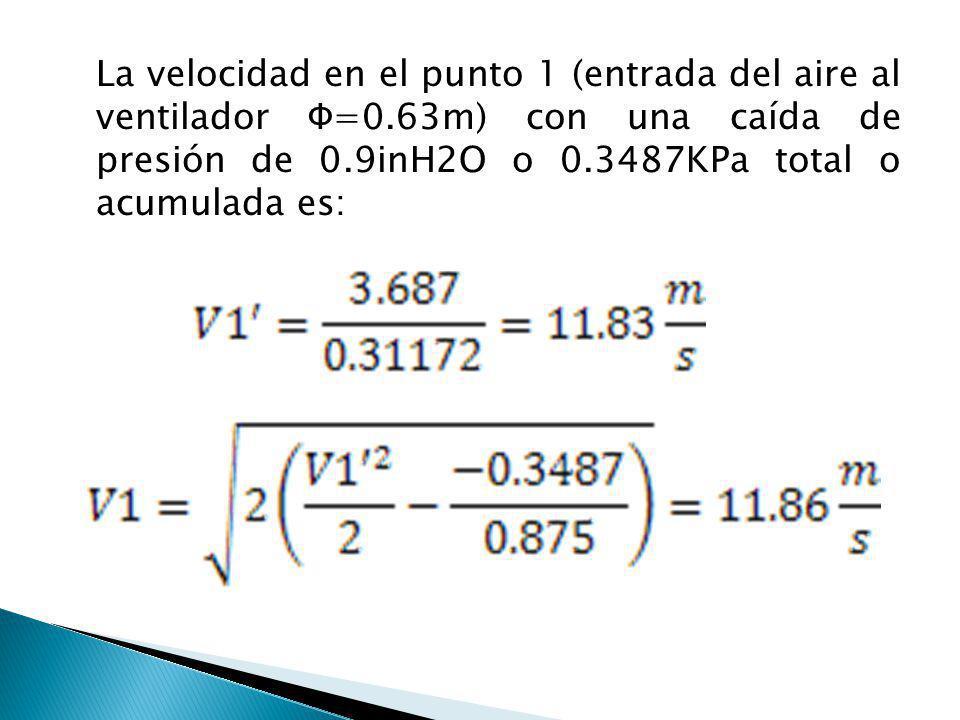 La velocidad en el punto 1 (entrada del aire al ventilador Φ=0.63m) con una caída de presión de 0.9inH2O o 0.3487KPa total o acumulada es: