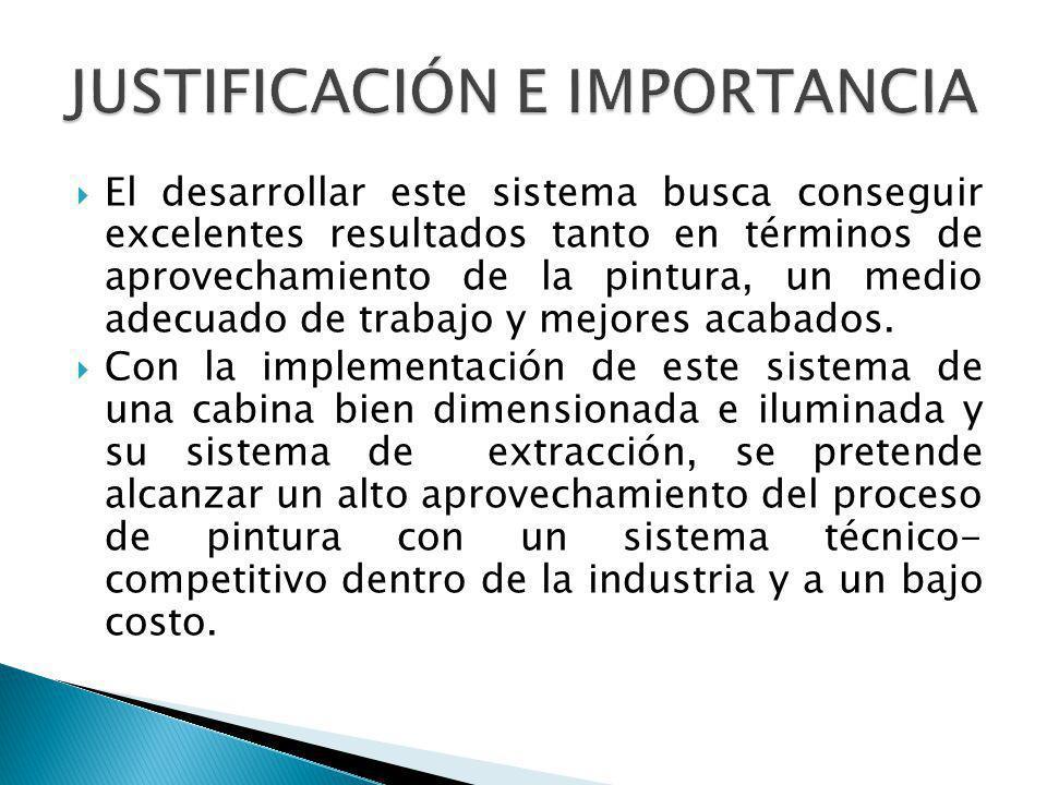 Algunas de las ventajas que se presentan al implementar este sistema son las siguientes: Se reducen los defectos del proceso de pintura en polvo.