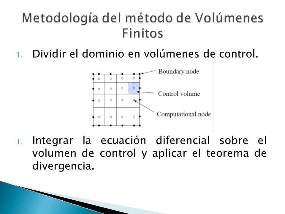 1. Dividir el dominio en volúmenes de control. 1. Integrar la ecuación diferencial sobre el volumen de control y aplicar el teorema de divergencia.