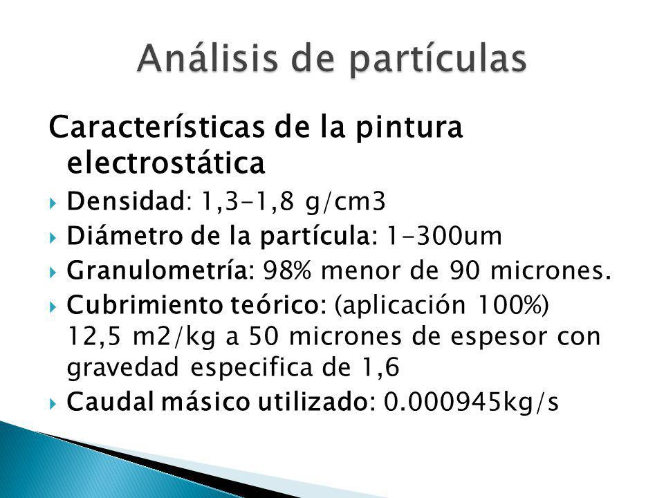 Características de la pintura electrostática Densidad: 1,3-1,8 g/cm3 Diámetro de la partícula: 1-300um Granulometría: 98% menor de 90 micrones. Cubrim