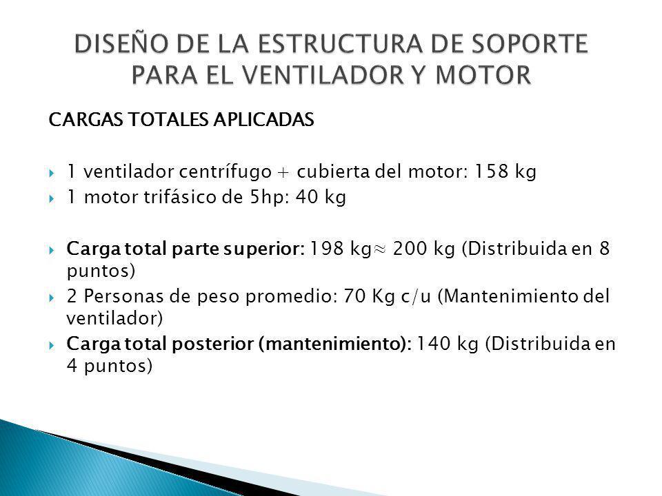 CARGAS TOTALES APLICADAS 1 ventilador centrífugo + cubierta del motor: 158 kg 1 motor trifásico de 5hp: 40 kg Carga total parte superior: 198 kg 200 k