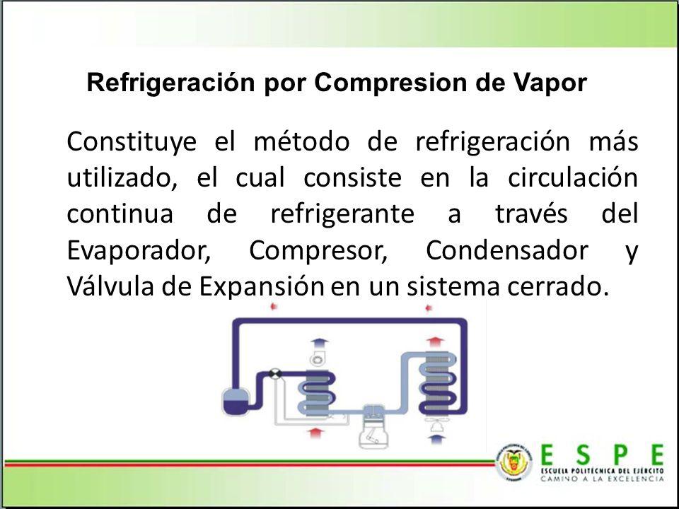 Constituye el método de refrigeración más utilizado, el cual consiste en la circulación continua de refrigerante a través del Evaporador, Compresor, C