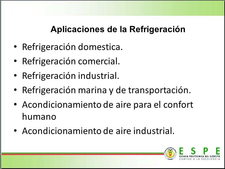 Refrigeración domestica. Refrigeración comercial. Refrigeración industrial. Refrigeración marina y de transportación. Acondicionamiento de aire para e