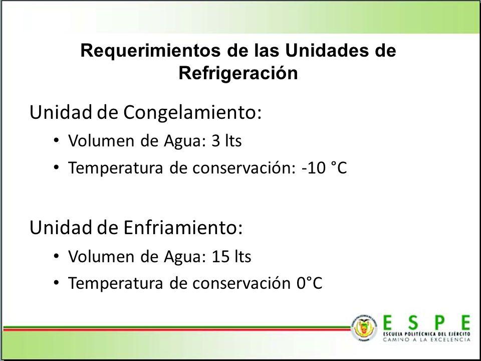 Unidad de Congelamiento: Volumen de Agua: 3 lts Temperatura de conservación: -10 °C Unidad de Enfriamiento: Volumen de Agua: 15 lts Temperatura de con