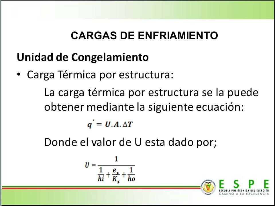 Unidad de Congelamiento Carga Térmica por estructura: La carga térmica por estructura se la puede obtener mediante la siguiente ecuación: Donde el val