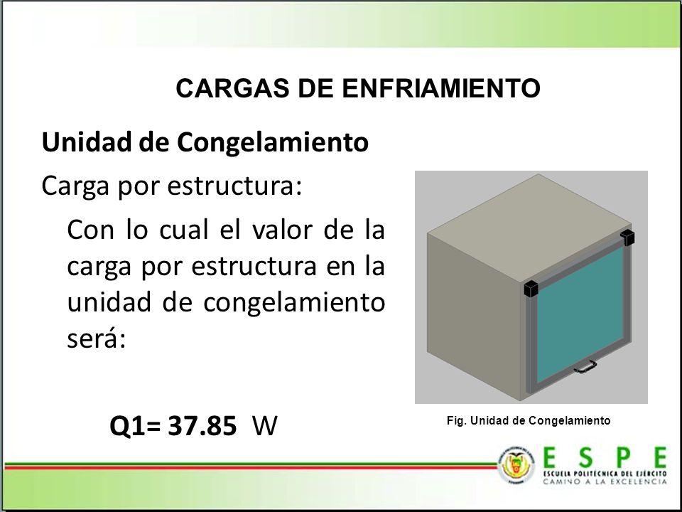 Unidad de Congelamiento Carga por estructura: Con lo cual el valor de la carga por estructura en la unidad de congelamiento será: Q1= 37.85 W CARGAS D