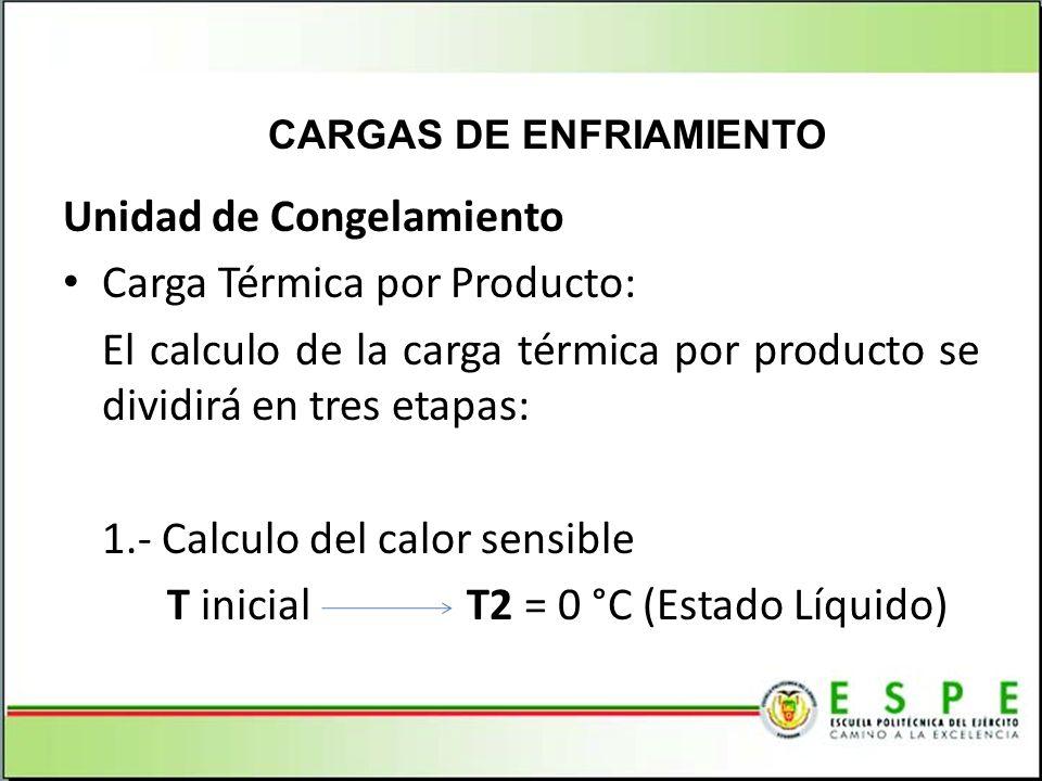 Unidad de Congelamiento Carga Térmica por Producto: El calculo de la carga térmica por producto se dividirá en tres etapas: 1.- Calculo del calor sens