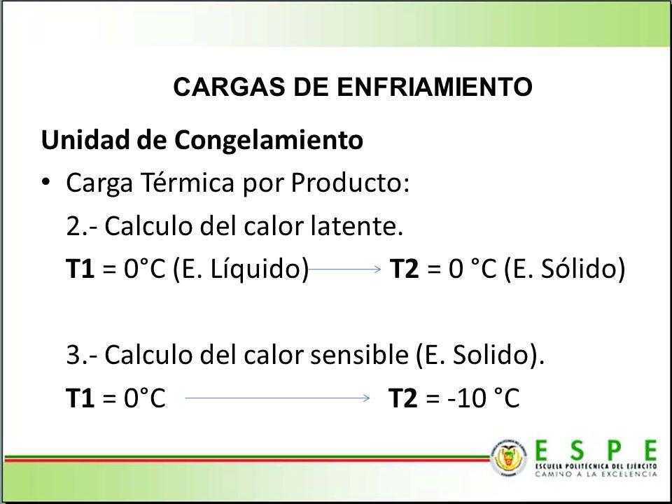 Unidad de Congelamiento Carga Térmica por Producto: 2.- Calculo del calor latente. T1 = 0°C (E. Líquido) T2 = 0 °C (E. Sólido) 3.- Calculo del calor s