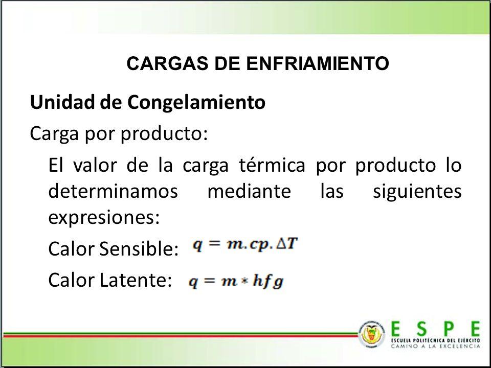 Unidad de Congelamiento Carga por producto: El valor de la carga térmica por producto lo determinamos mediante las siguientes expresiones: Calor Sensi