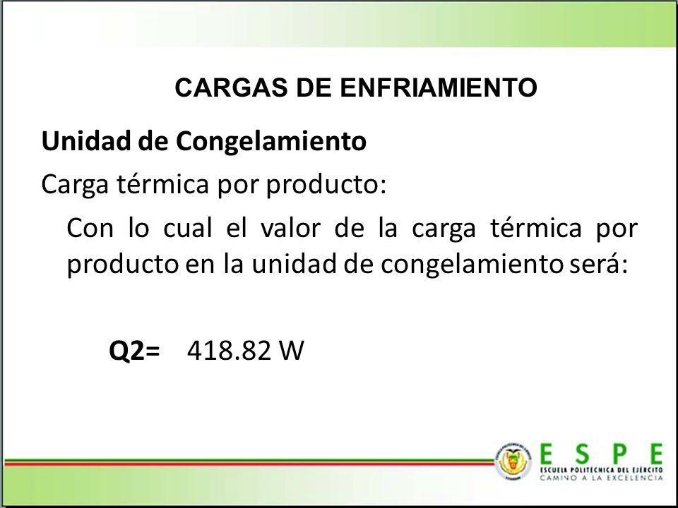 Unidad de Congelamiento Carga térmica por producto: Con lo cual el valor de la carga térmica por producto en la unidad de congelamiento será: Q2= 418.