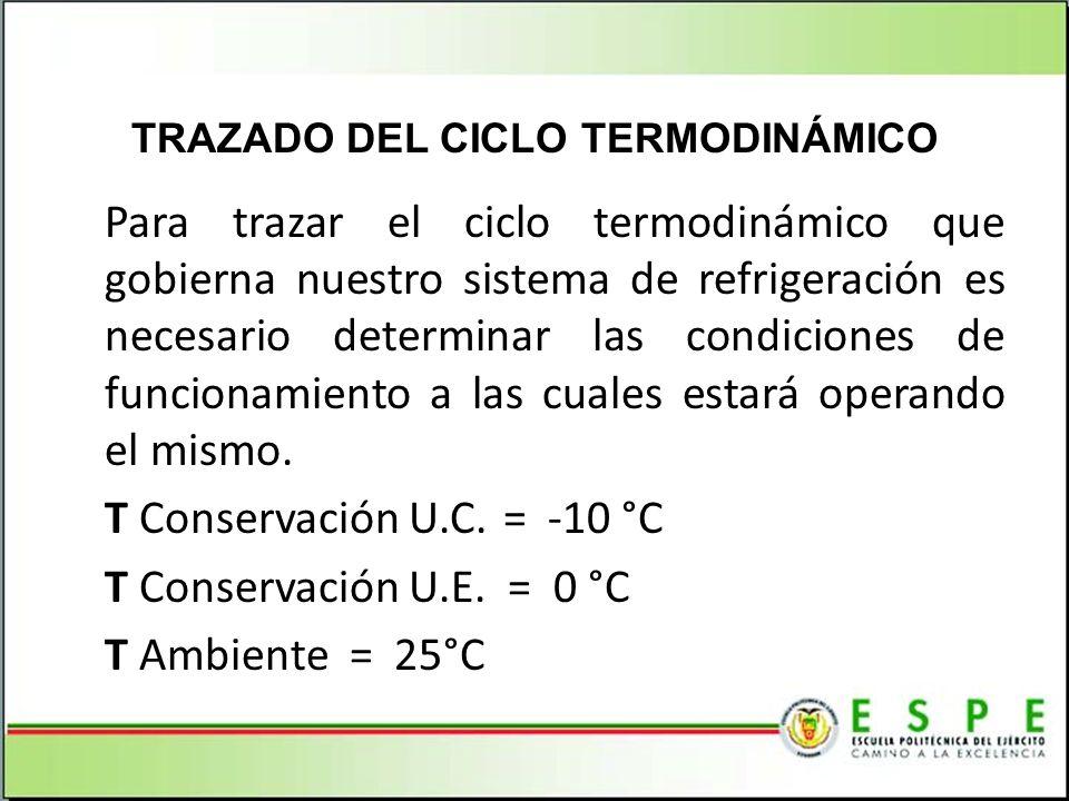 Para trazar el ciclo termodinámico que gobierna nuestro sistema de refrigeración es necesario determinar las condiciones de funcionamiento a las cuale