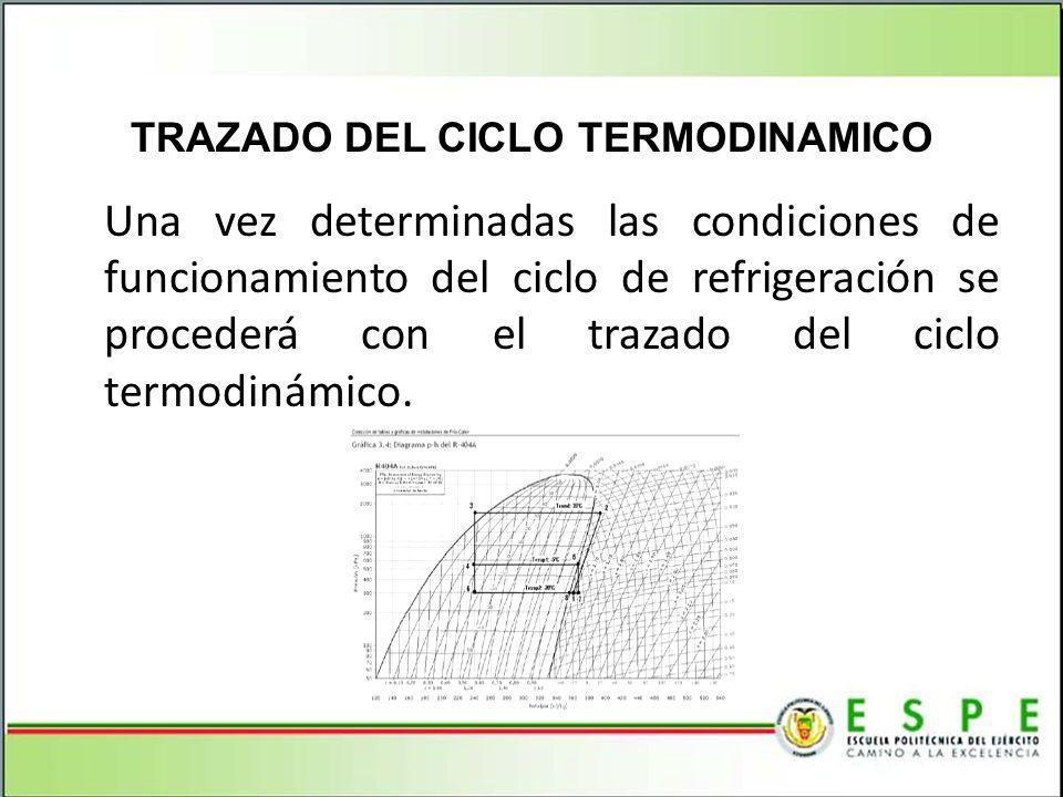 Una vez determinadas las condiciones de funcionamiento del ciclo de refrigeración se procederá con el trazado del ciclo termodinámico. TRAZADO DEL CIC