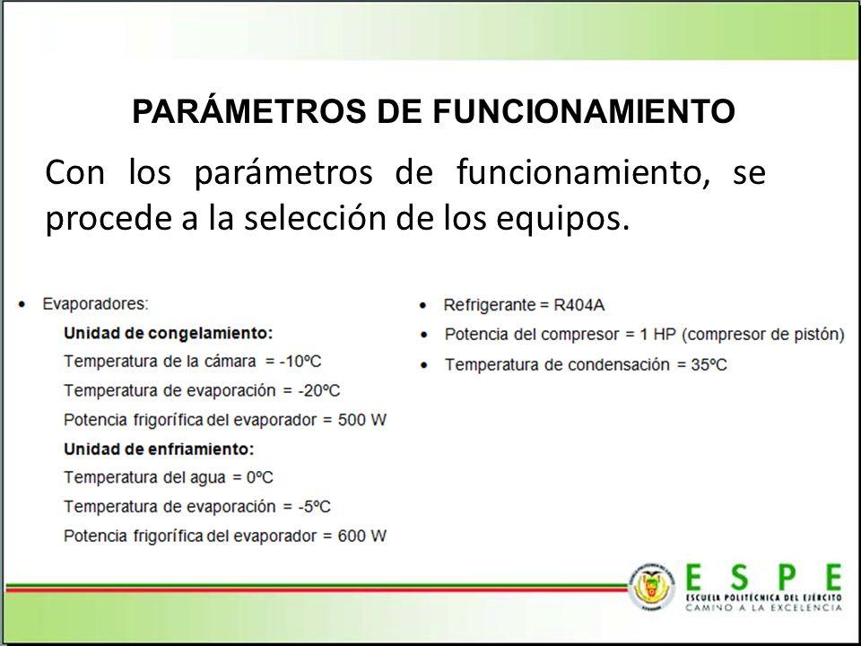 PARÁMETROS DE FUNCIONAMIENTO Con los parámetros de funcionamiento, se procede a la selección de los equipos.