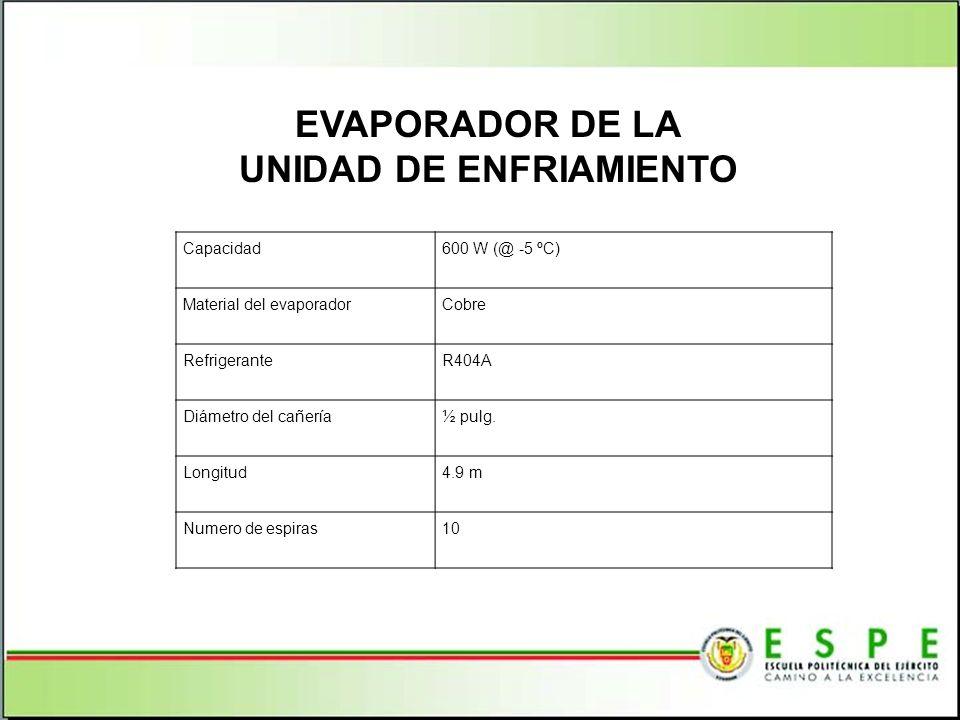 EVAPORADOR DE LA UNIDAD DE ENFRIAMIENTO Capacidad600 W (@ -5 ºC) Material del evaporadorCobre RefrigeranteR404A Diámetro del cañería½ pulg. Longitud4.