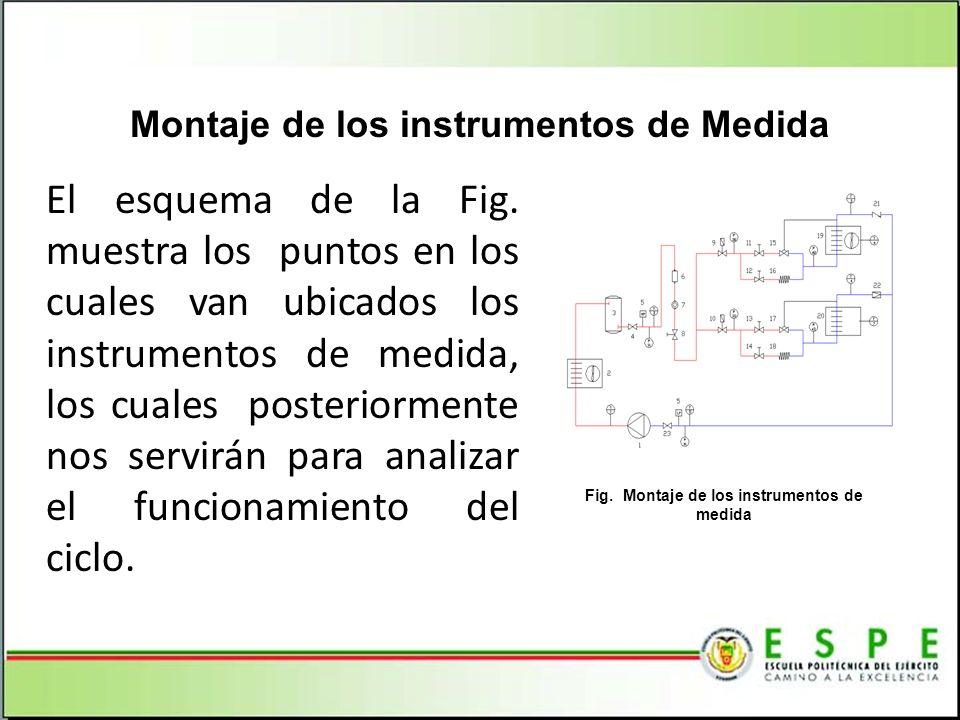 El esquema de la Fig. muestra los puntos en los cuales van ubicados los instrumentos de medida, los cuales posteriormente nos servirán para analizar e