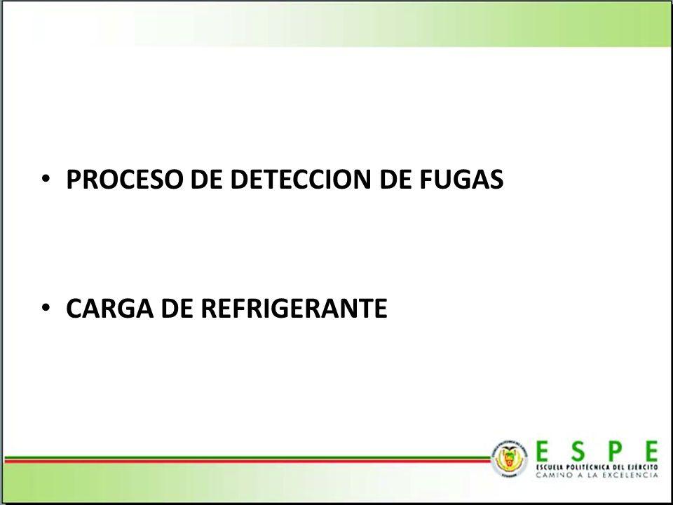 PROCESO DE DETECCION DE FUGAS CARGA DE REFRIGERANTE