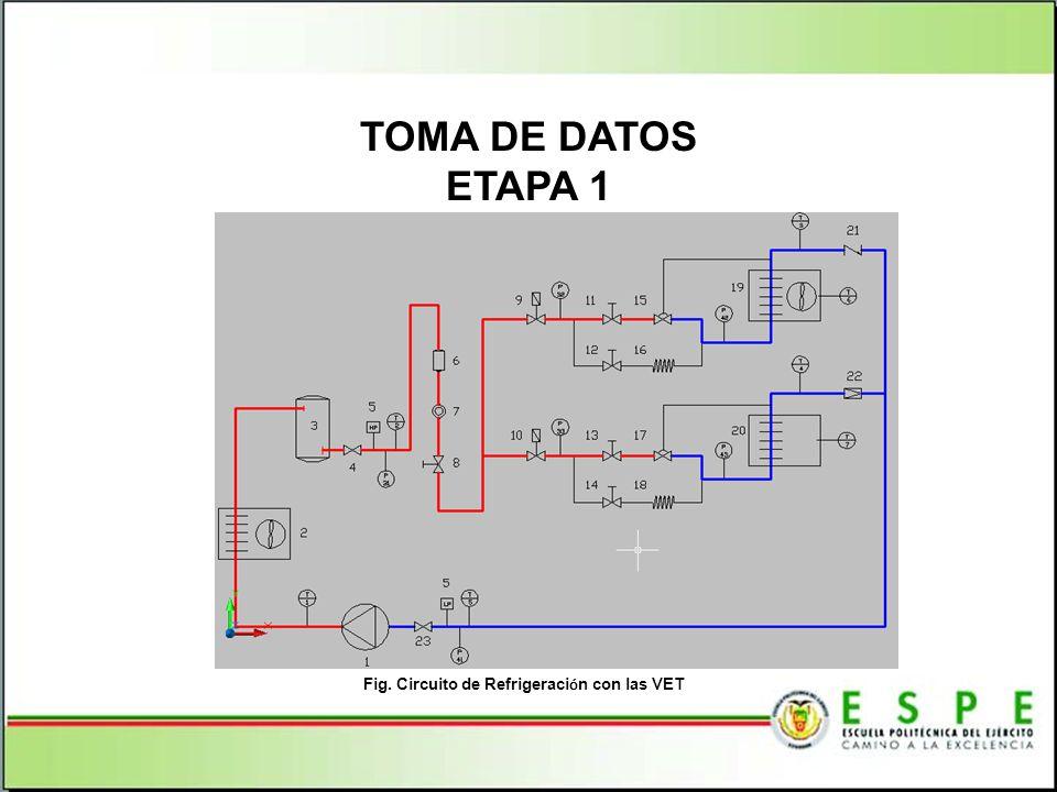 ETAPA 1 Fig. Circuito de Refrigeraci ó n con las VET