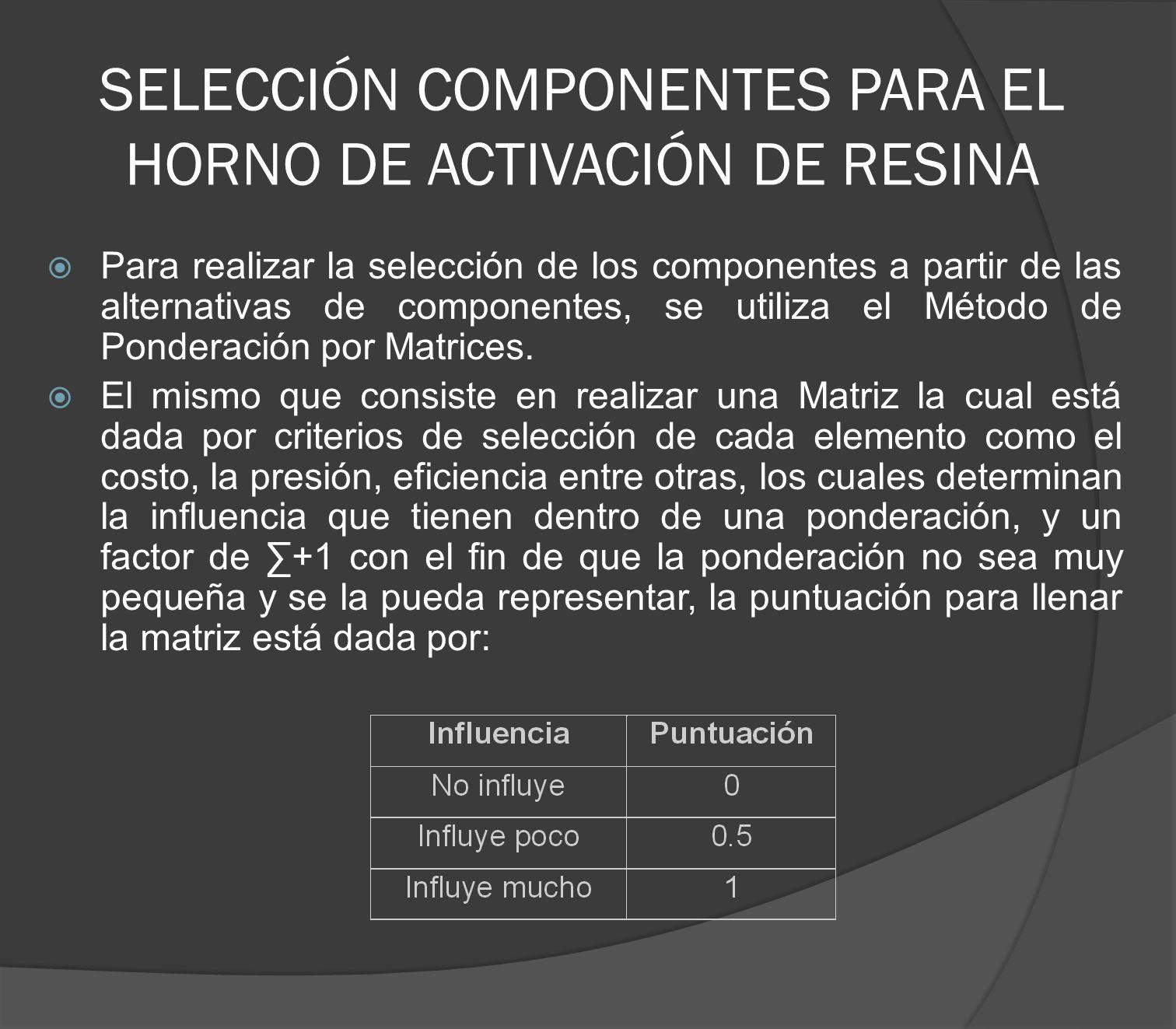 SELECCIÓN COMPONENTES PARA EL HORNO DE ACTIVACIÓN DE RESINA Para realizar la selección de los componentes a partir de las alternativas de componentes,